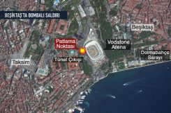 Napad Istanbul, Besiktas